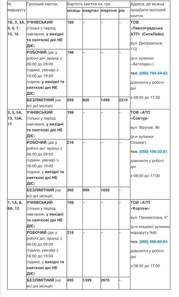 Скільки у Павлограді коштуватимуть проїзні квитки, фото-1