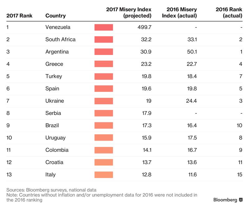Украина попала в десятку самых бедных стран мира (ФОТО), фото-1