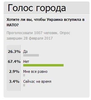 ввввв