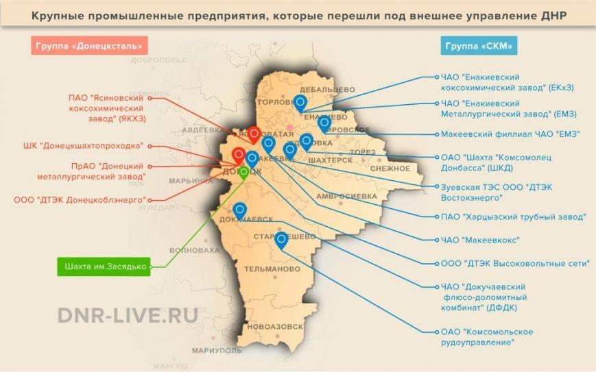 Что стоит за «великим отжимом» в ОРДЛО: последствия для Украины, фото-1