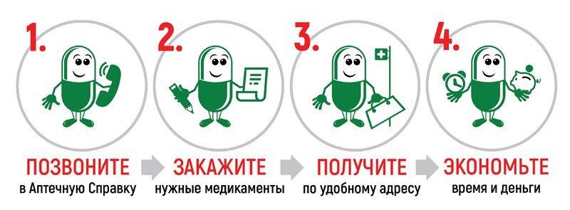 В Бахмуте покупать лекарства станет удобней и доступней, фото-1