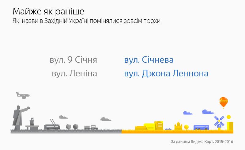 ТОП-5 назв вулиць, які зникли з карт західної України, фото-2