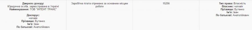 Муж руководительницы запорожской прокуратуры №1 по дешевке приватизирует три коммунальных здания, фото-3