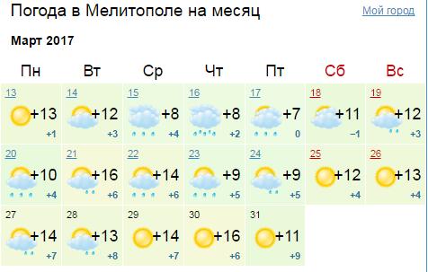 погода2