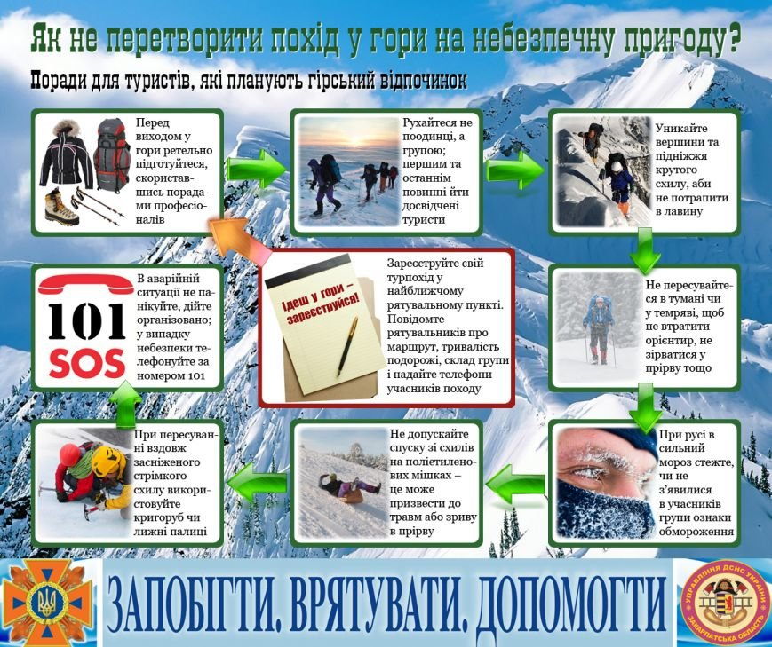 Не повернувся у готель: лижника з Білорусії шукало 5 закарпатських рятувальників, фото-1