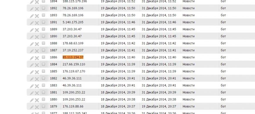 Расследование: кто пишет пророссийские комментарии на 061 и других сайтах сети CitySites, фото-12