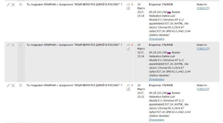 Расследование: кто пишет пророссийские комментарии на 061 и других сайтах сети CitySites, фото-25