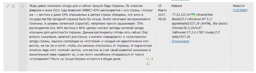 Расследование: кто пишет пророссийские комментарии на 061 и других сайтах сети CitySites, фото-2