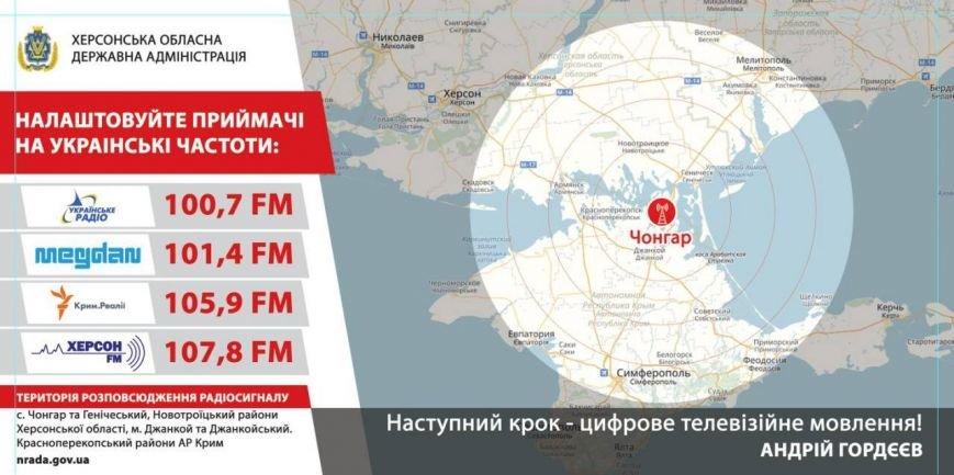 З Херсону до Криму: на яких частотах слухати радіо (інфографіка, відео), фото-1