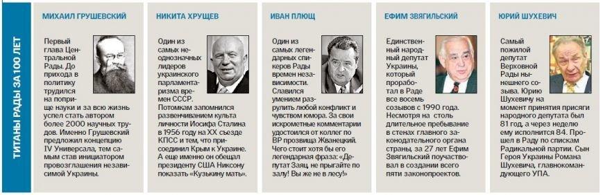 100 лет украинскому парламентаризму, фото-1