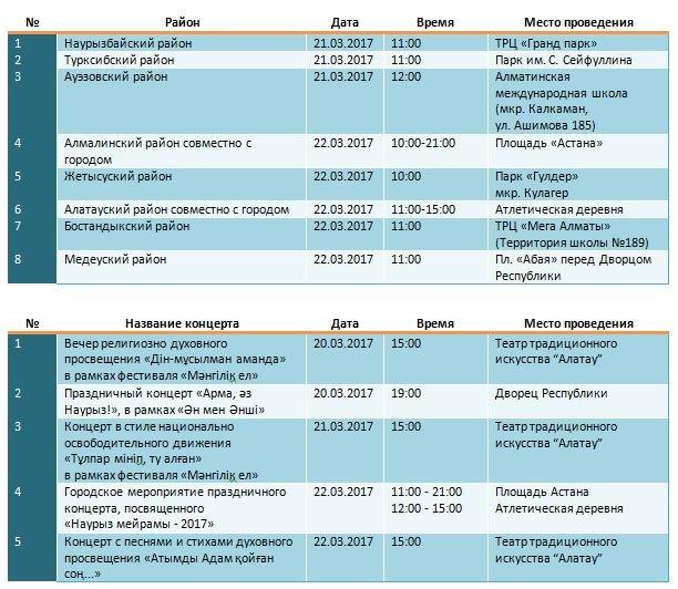 программа мероприятий Алматы Наурыз 2017