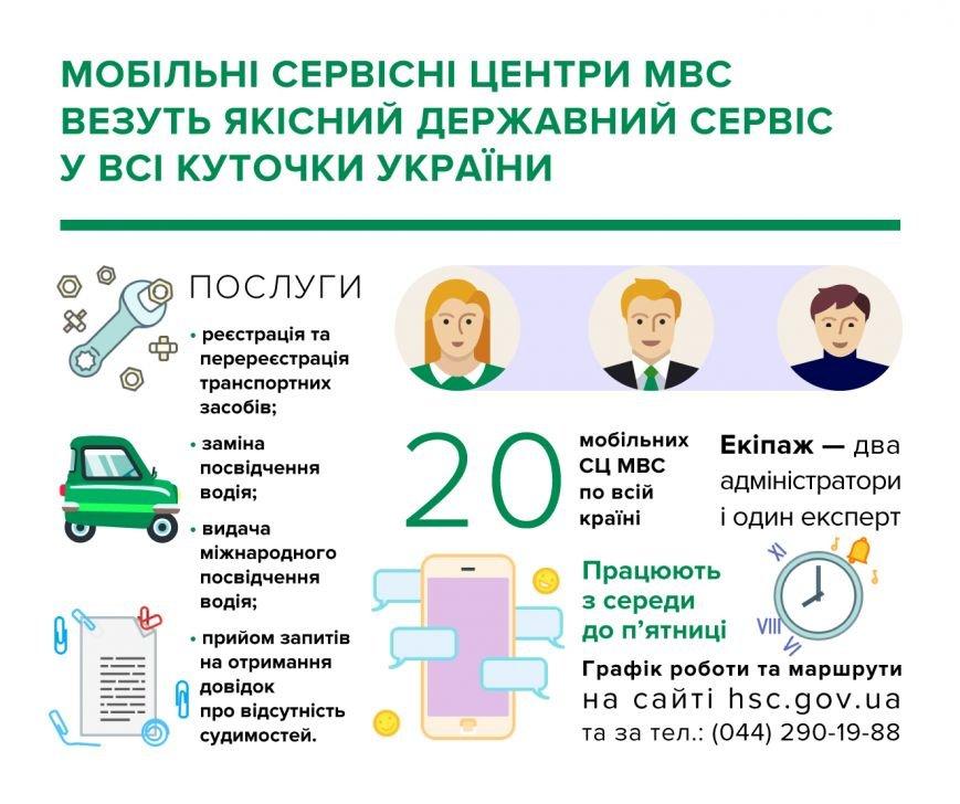 В Украине заработают мобильные сервисные центры - МВД, фото-4