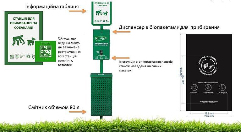У Кременчуці можуть з'явитися вбиральні для прибирання за собаками на вигулі, фото-1