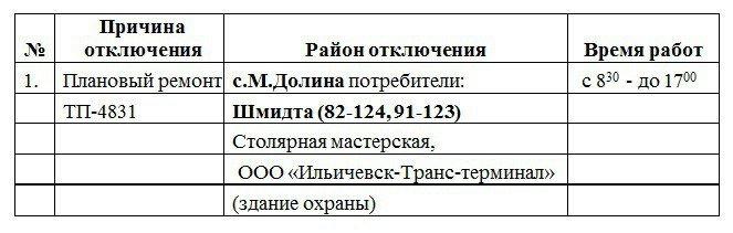Плановое отключение электроэнергии в Черноморске 27 и 28 марта, фото-2