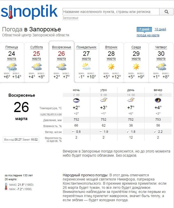 Погода-воскресенье