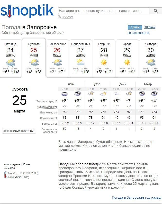 Погода-суббота