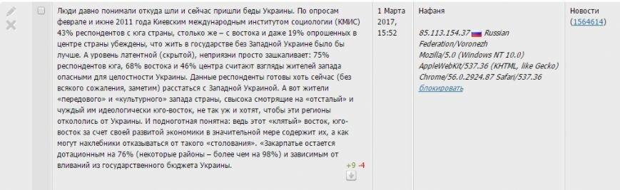 Расследование: кто пишет пророссийские комментарии на 061 и других сайтах сети CitySites, фото-3