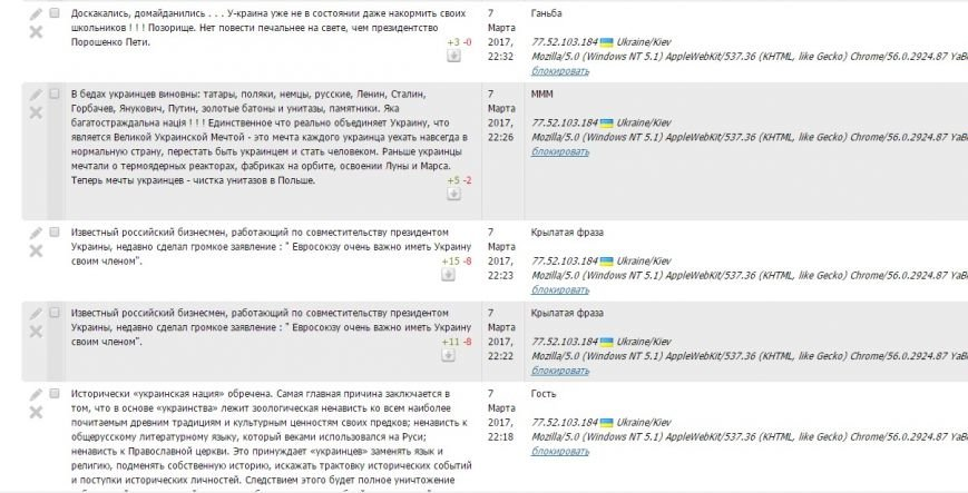 Расследование: кто пишет пророссийские комментарии на 061 и других сайтах сети CitySites, фото-5