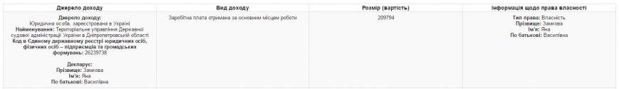 Декларация судьи Днепропетровщины: шикарные новые иномарки, два кредита и отсутствие недвижимости, фото-1