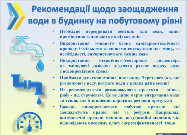 Чтобы деньги не утекали: топ-10 способов платить за воду в Украине меньше, фото-1