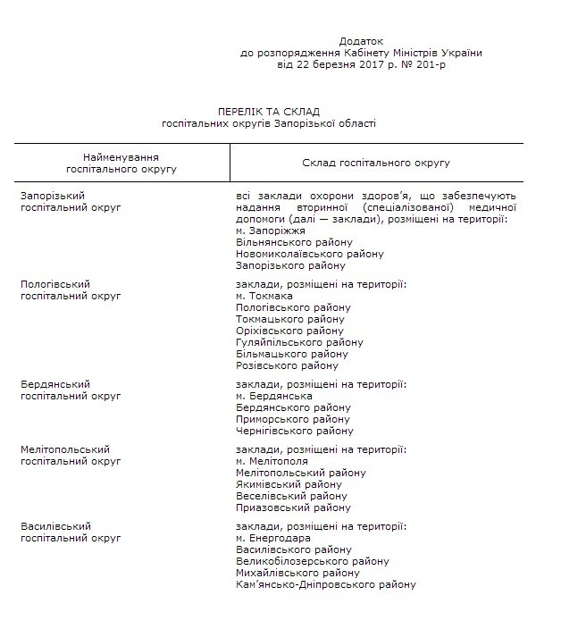 госпитальные округа скрин