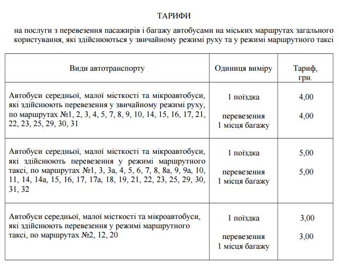 Краматорчан призывают обсудить повышение тарифов на проезд, фото-1