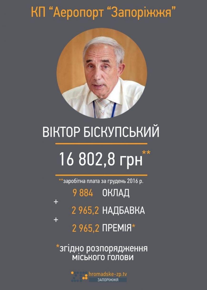 2aeroport.biskupskiy-e1490874805740