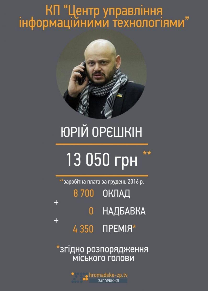 5infoteh.oreshkin-e1490874876110