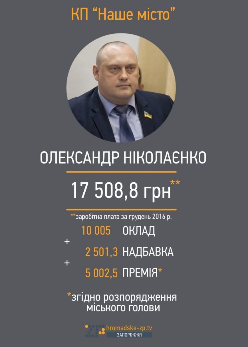 1nashe-misto.nikolaenko-e1490874779680
