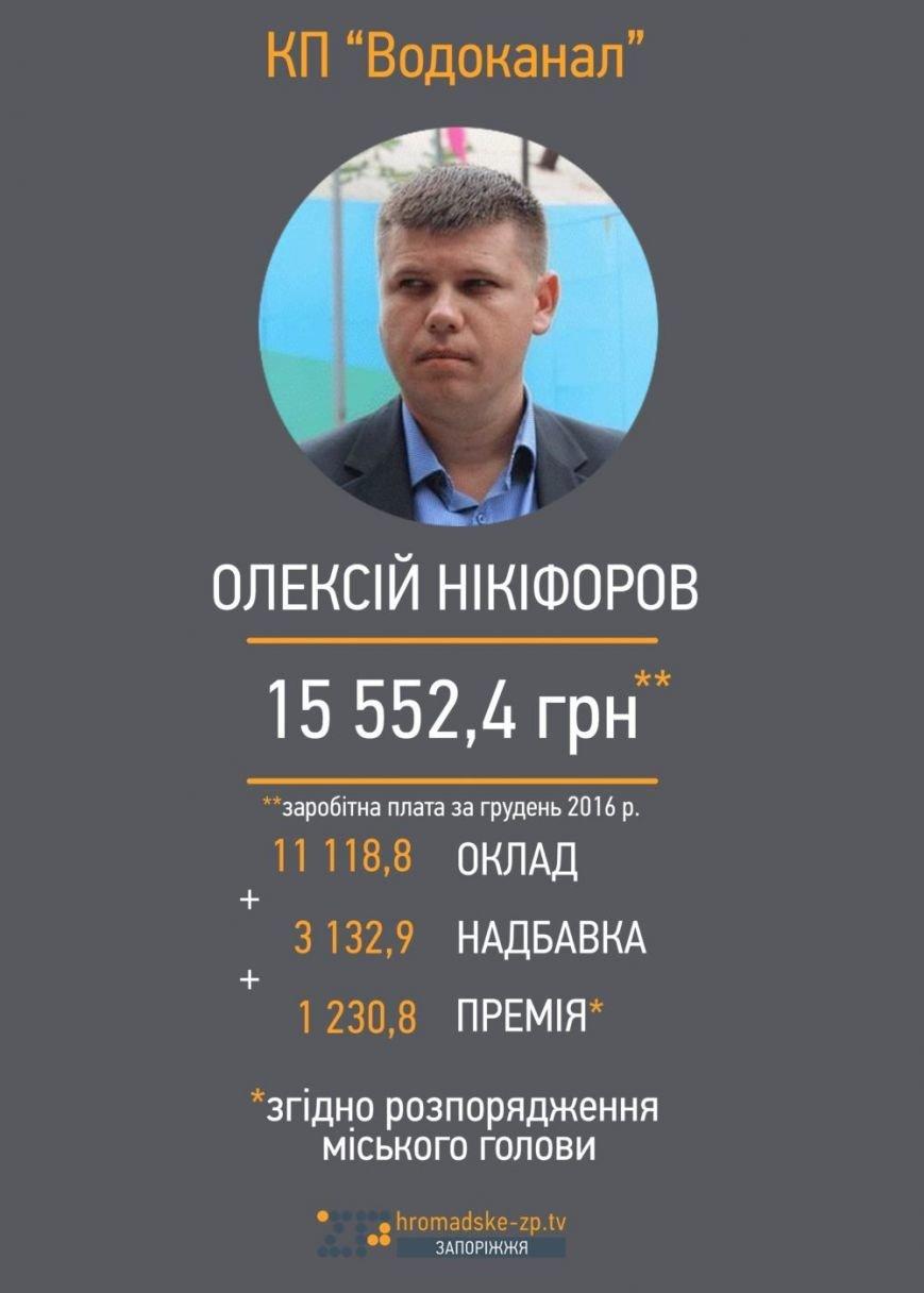 3vodokanal.nikiforov-e1490874822203