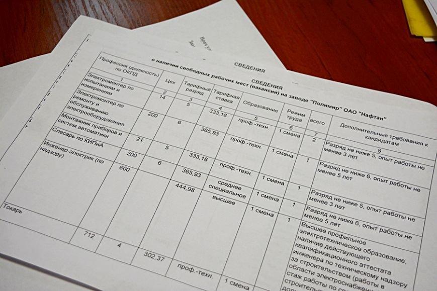Трест отобрал 14 человек, ГОЧС –17, а «Нафтану» на ярмарке вакансий не подошел ни один кандидат, фото-1