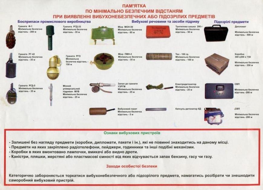 Що необхідно знати про вибухонебезпечні предмети мешканцям Покровська та Мирнограда, фото-1
