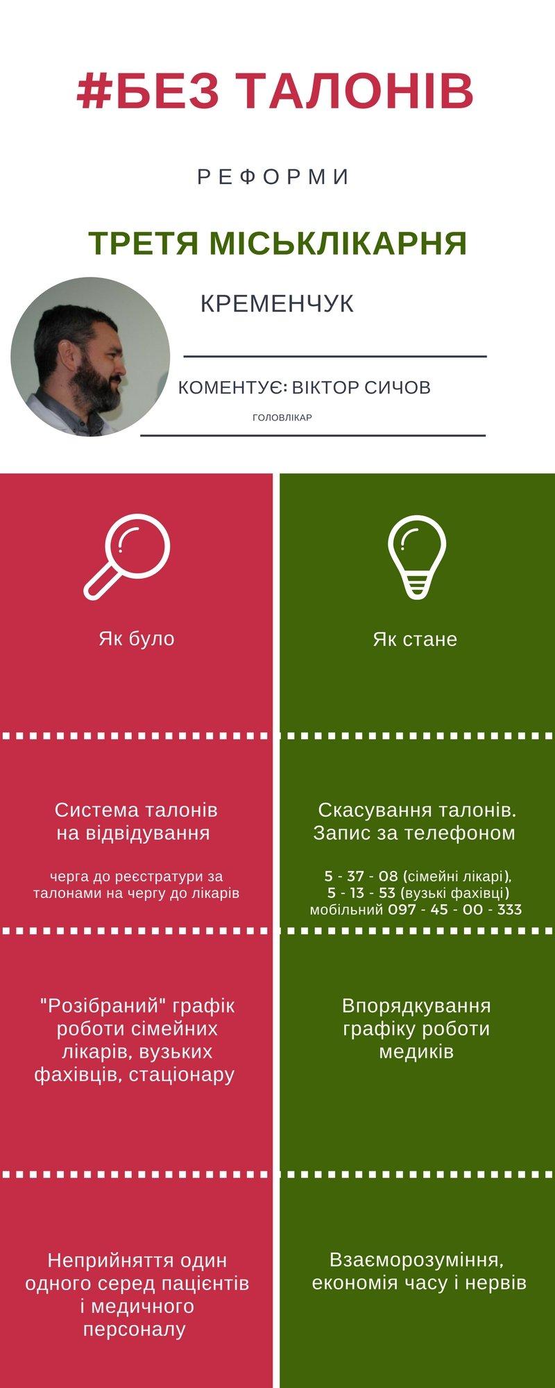 Як планують реорганізувати Третю лікарню (1)