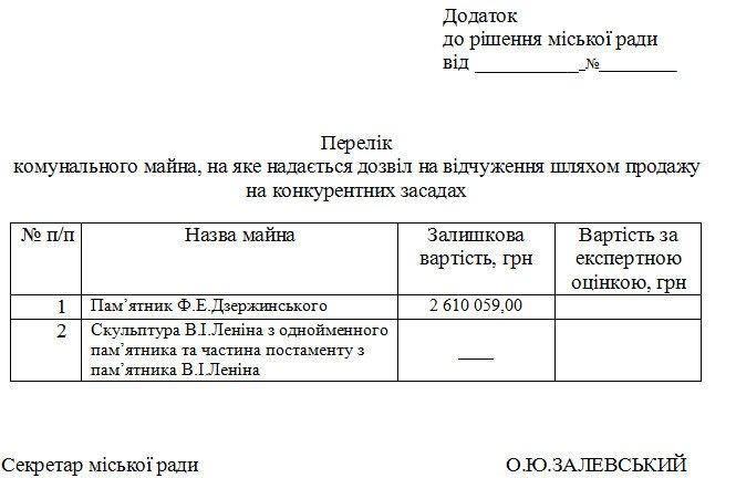 В Каменском собираются продать демонтированные памятники Ленину и Дзержинскому, фото-2