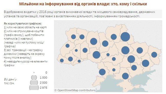 Хто на Сумщині найбільше витрачається на самопіар (інфографіка), фото-1