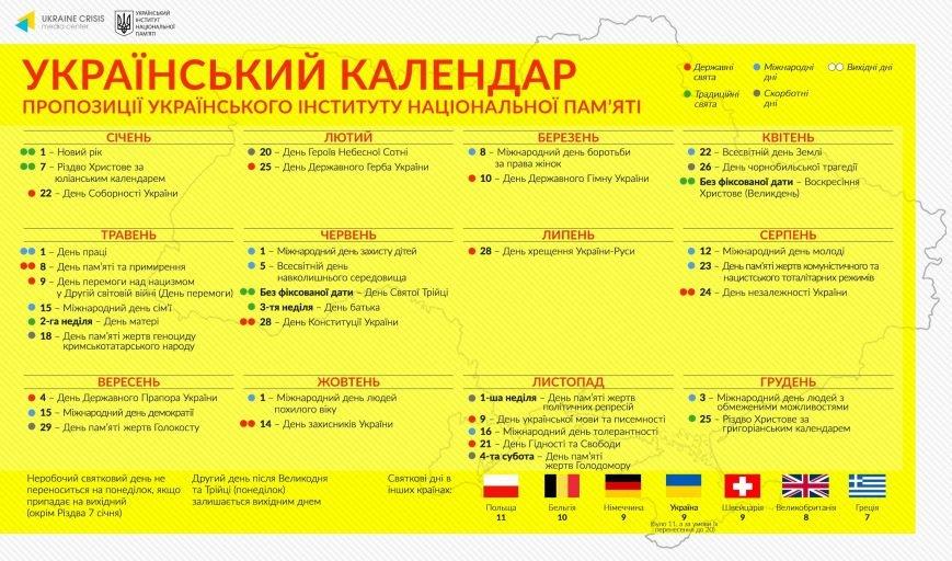 Новый календарь праздников от Института нацпамяти: 8 марта – рабочий, 1 мая – выходной, фото-1