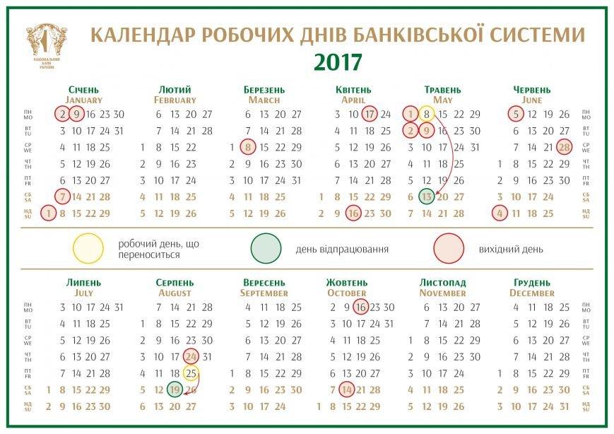 Новомосковск 0569 банки