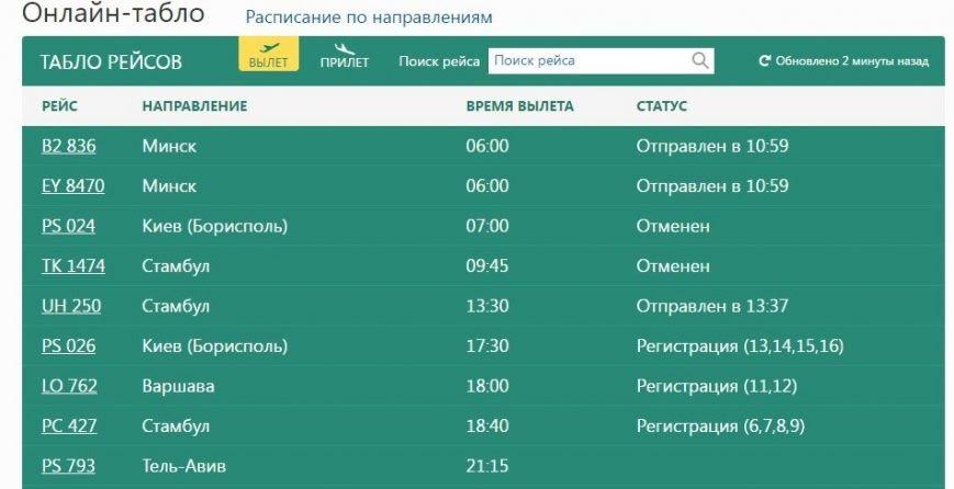 Харьковский аэропорт вновь заработал в штатном режиме, фото-1