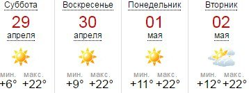 Новомосковск 0569 прогноз
