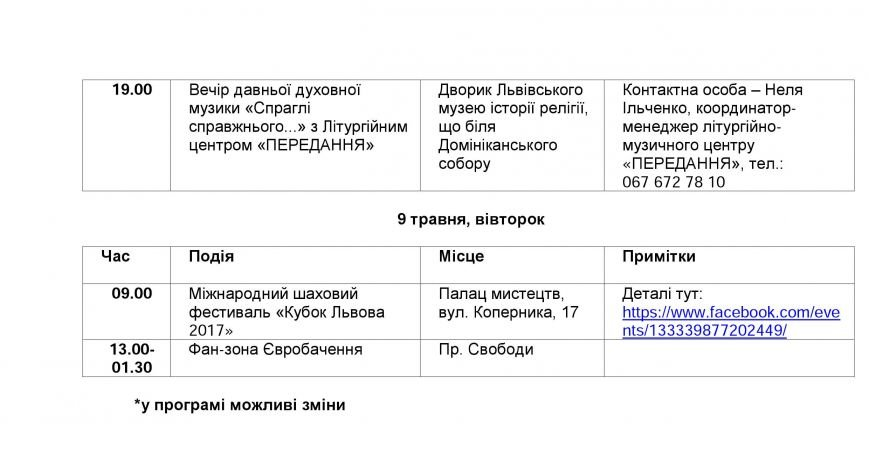 Як у Львові відзначають День міста:  оновлена і повна програма заходів, фото-6