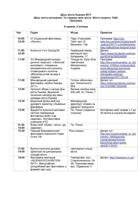 Як у Львові відзначають День міста:  оновлена і повна програма заходів, фото-1