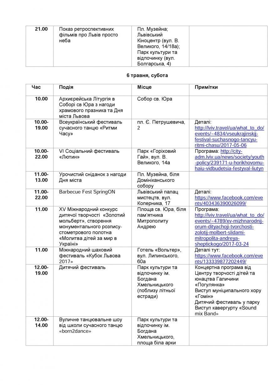 Як у Львові відзначають День міста:  оновлена і повна програма заходів, фото-2