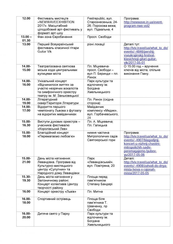 Як у Львові відзначають День міста:  оновлена і повна програма заходів, фото-3