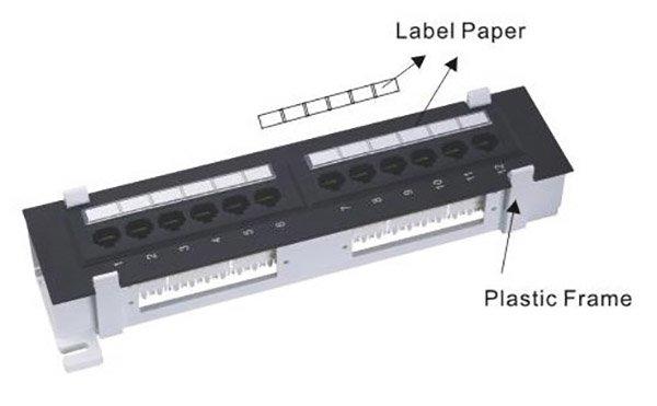Коммутационная панель – важный компонент кабельной системы, фото-1