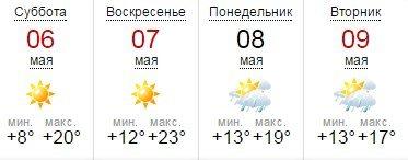 Новомосковск 0569 пп
