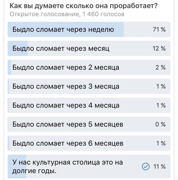 """Ульяновцы отвели небольшой срок """"умной остановке"""", фото-1"""