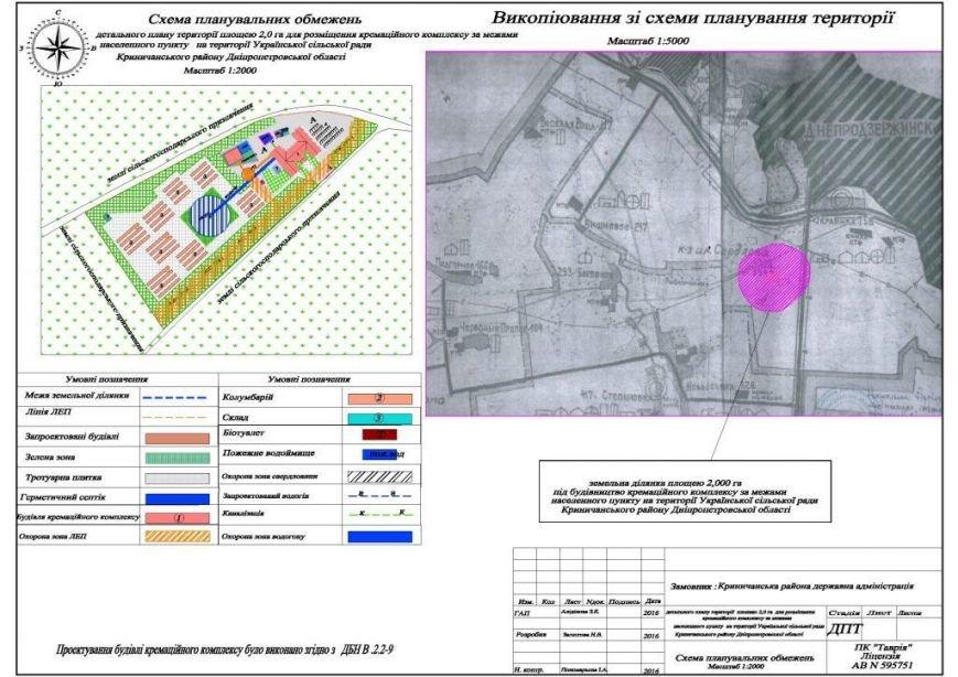 4.Схема планувальних обмежень