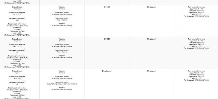 """Главный мариупольский """"оппозиционер"""" хранит наличкой в 8 раз больше, чем заработал за весь прошлый год, фото-2"""