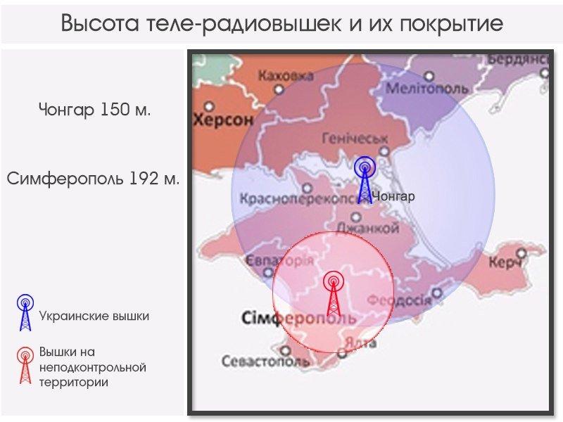 графика2