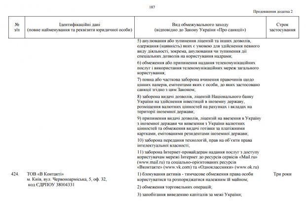 Пока ВК: в Украине заблокируют доступ к Яндексу, ВКонтакте и Одноклассникам, фото-1